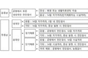 """정부 """"단기체류 입국자도 14일간 격리…시설 이용 비용 징수"""""""